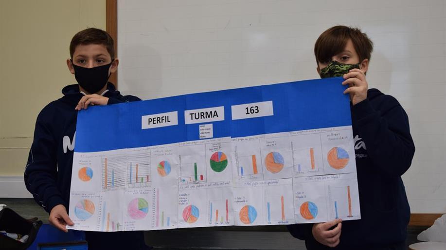 Atividade do 6º ano do Ensino Fundamental buscou descobrir as preferências da turma com o auxílio da matemática