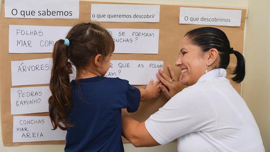 O Guia Escolar, documento entregue nas primeiras semanas de aula, traz informações importantes para o ano letivo, além do calendário com as principais atividades do ano para todos os níveis de ensino.