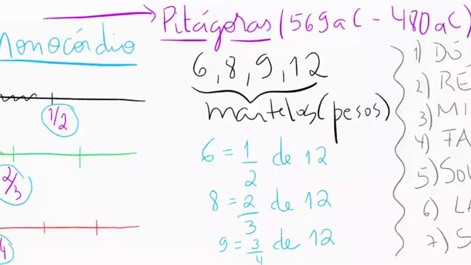 6º ano aprende elementos matemáticos através da música
